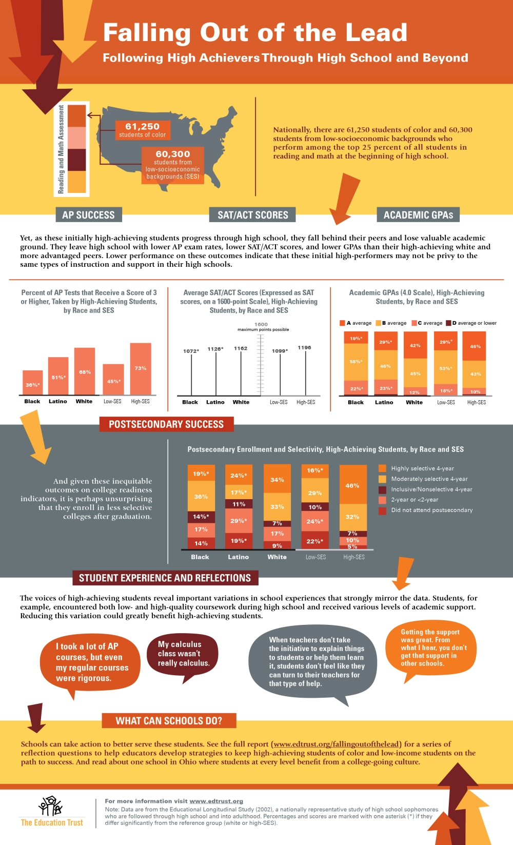 Infographic_FallingOutoftheLead_FullPage_Nambo