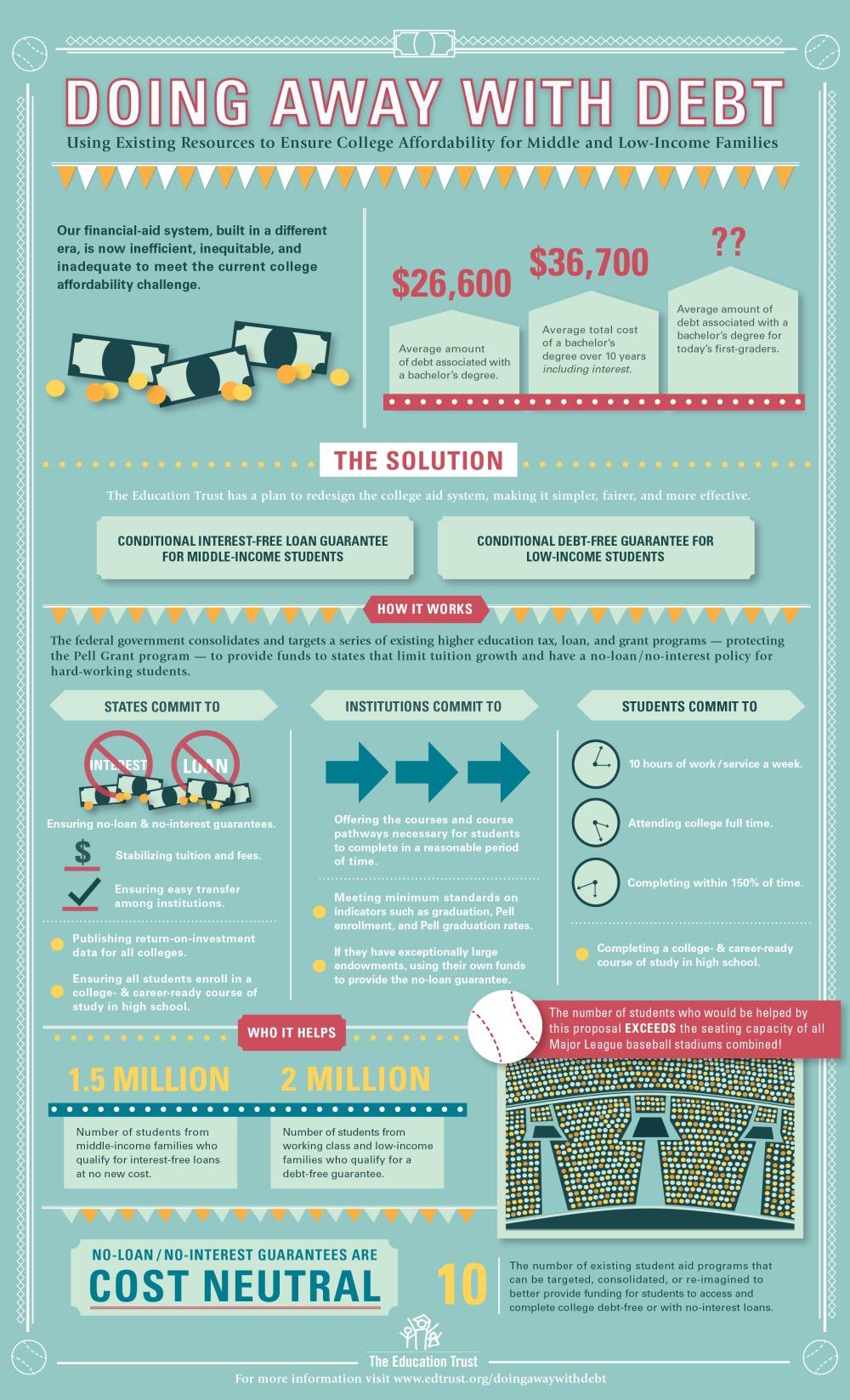 HE-116_DoingAwayWithDebt_Infographic_page1
